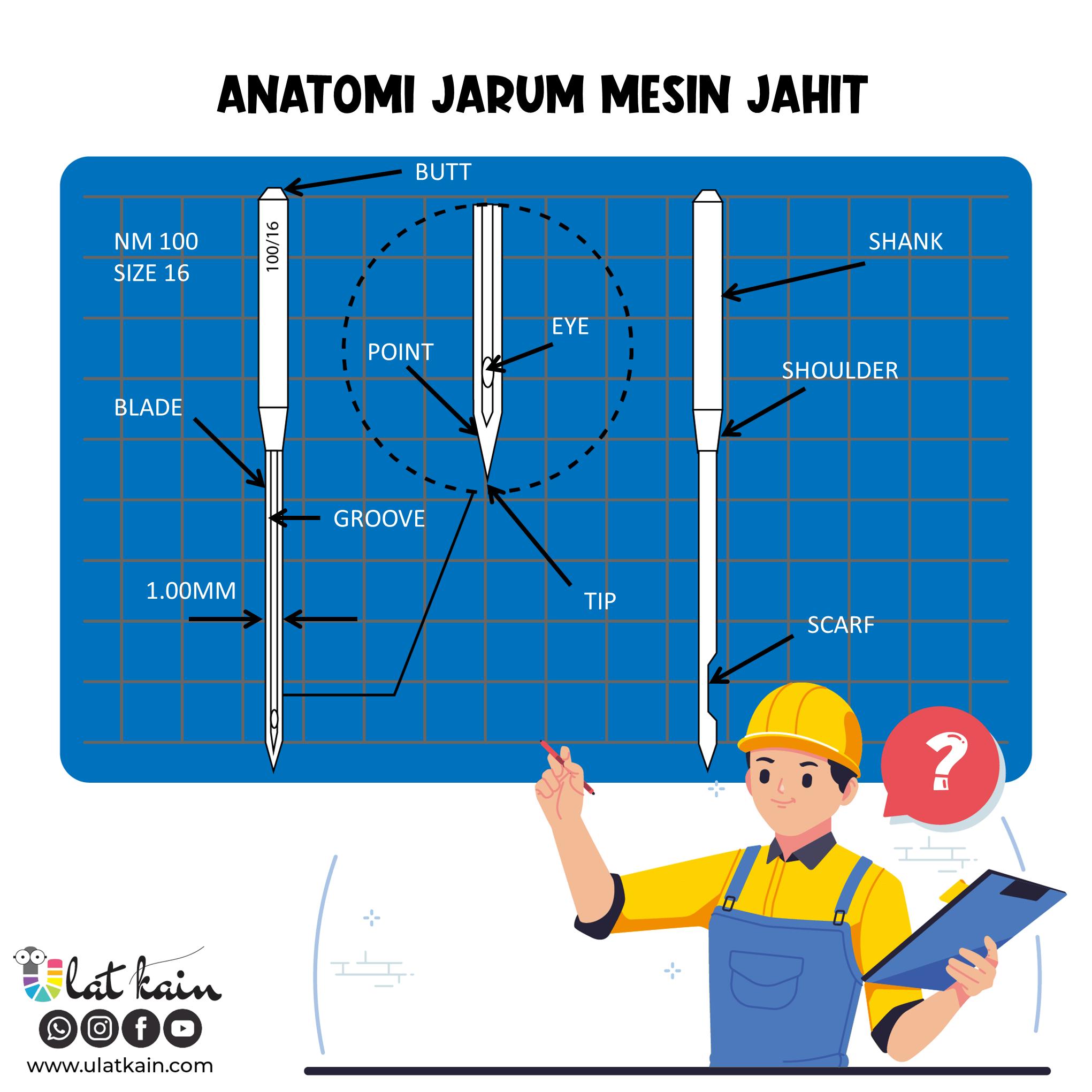 Anatomi Jarum Mesin Jahit